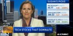 Susan B. Noyes on CNBC Closing Bell